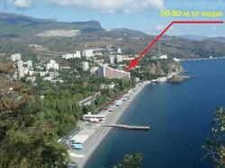 Продам квартиру на ЮБК в п. Партенит у моря | Недвижимость Крым, ЮБК, Ялта