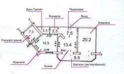 План квартиры | Недвижимость Крым, ЮБК, Ялта