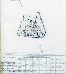 План участка | Недвижимость Крым, ЮБК, Ялта
