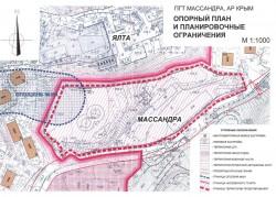 Опорный план участка | Недвижимость Крым, ЮБК, Ялта